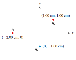 Given the arrangement of charged particles in the