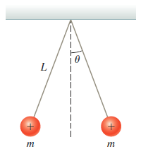The figure below shows two identical conducting sp