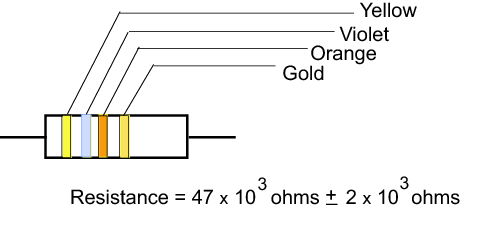 a lab experiment to determine how the voltage currents resistance and power of both of the individua The dmm is used to measure voltages, currents, resistances and several other  more complicated quantities  same setup as the voltage and resistance  measurements  if you use both the 5v and the ±12v power supplies in a circuit , make sure that  you can turn individual channels on/off for viewing by  pressing the.