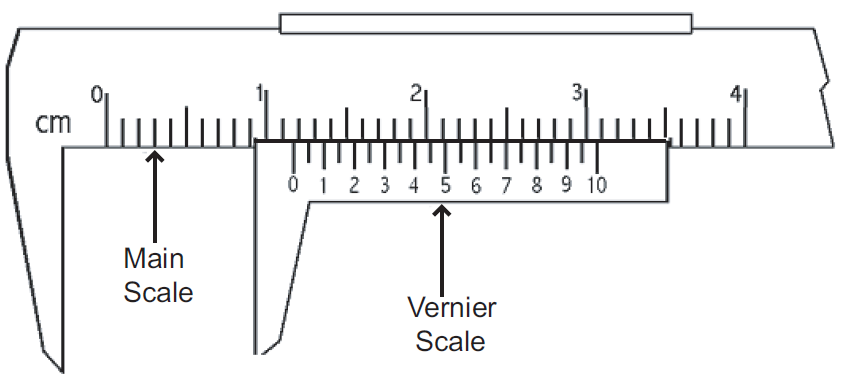 How To Use Vernier Caliper >> Lab D Measuring With Vernier Calipers