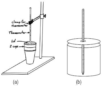 a lab experiment on calorimetry Experiment6,calorimetry 622 experiment6 calorimetry mathematicaldevelopment (thecalorimeterconstantccal calorimetry(is(the(science(of(measuring(the(quantities(of(heat.