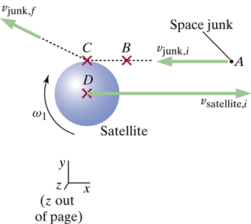 11-098-satellite_and_junk.jpg