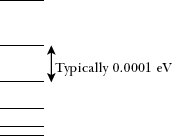 Energy levels whose spacing increases with increasing energy.