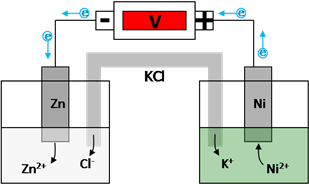 Solved determine the errors if any with each galvanic c 11 post 05bg ccuart Images