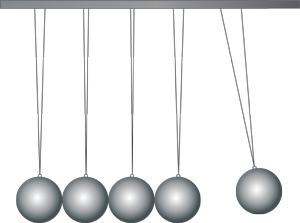 module 3 newton s second law and newton s cradle