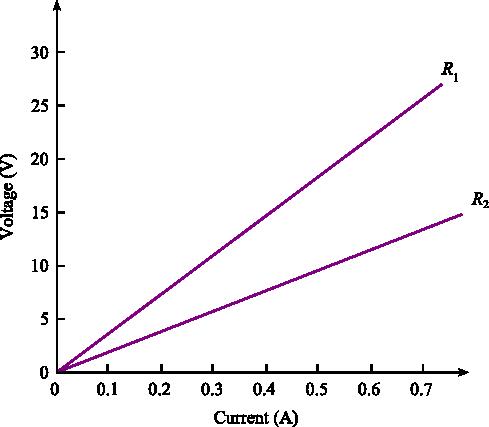 ... slope form worksheets writing equations in point slope form worksheet