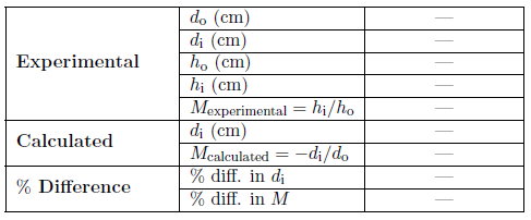 Image Formation by Plane and Spherical Mirrors