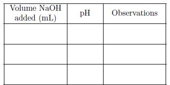 Lab 9 - Titrations