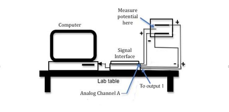 05 equipotential computer lab 2008-5-7 laboratory (lab) 实验室;研究室 ladder network 阶梯式网络 laden, protocol- 协定负载 lag 延迟  line, equipotential 等位线 line, focal 焦线 line, folded 折迭线路.