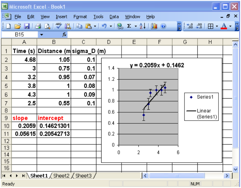 excel trendline equation how to add significant figures