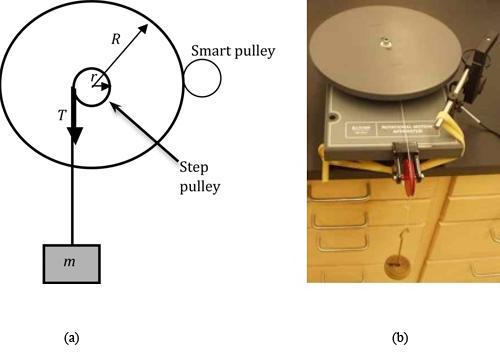 Lab 7 - Rotational Inertia