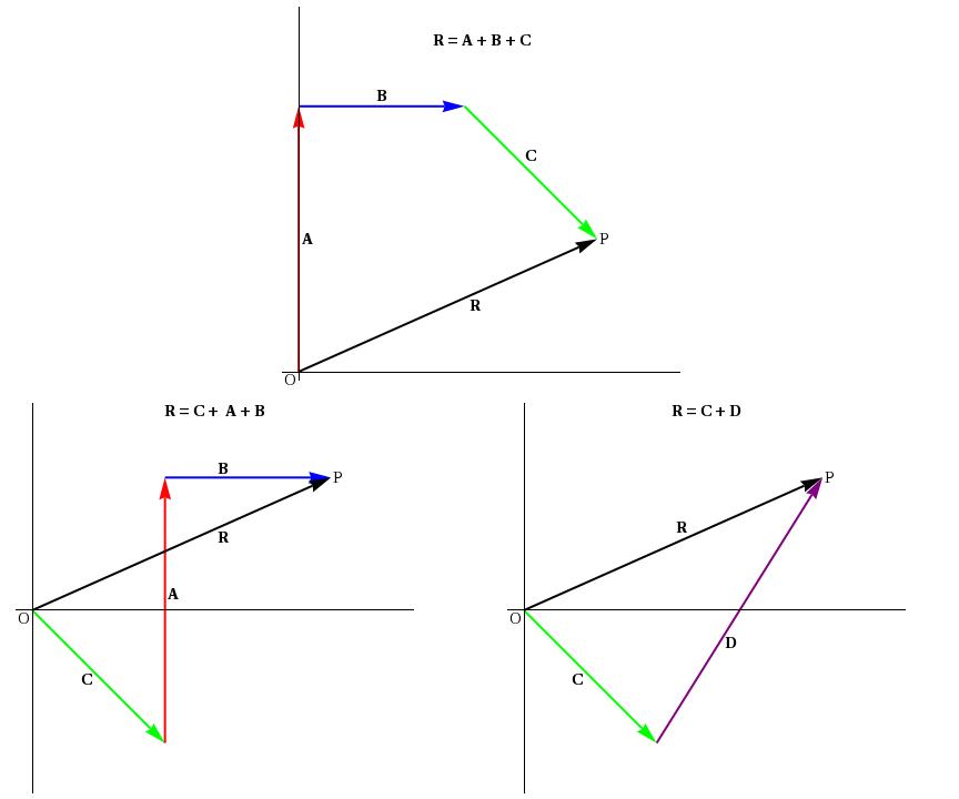 Line integrals and vector fields video  Khan Academy