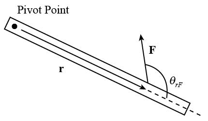 Torques and Static Equilibrium