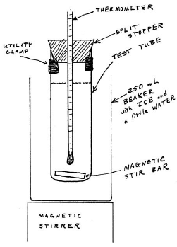 Lab 7 - Determination of the Molar Mass of an Unknown Solid by