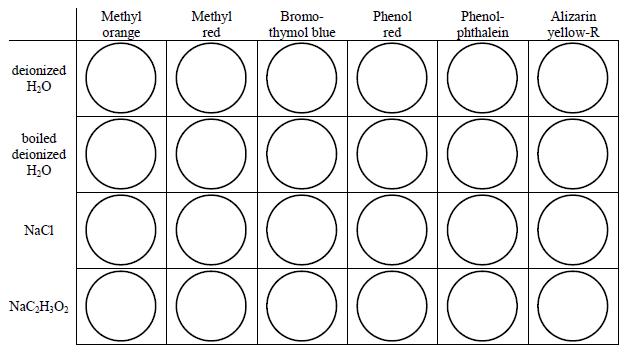 Lab 8 - Acids, Bases, Salts, and Buffers