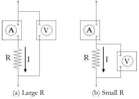 Ohm's Law and Electrical Circuits