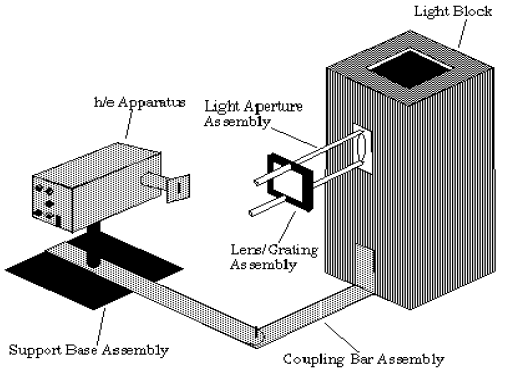 The Photoelectric Effect and the Quantization of Light
