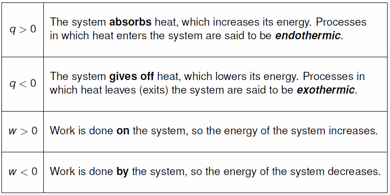 chapter 1 q s work flows Chapter 7 : convection – internal flow – energy balance problem 817b: water at 300k and a flow rate of 5 kg/s enters a black thin-walled tube, which passes through a large furnace whose walls and air are at a temperature of 700k.