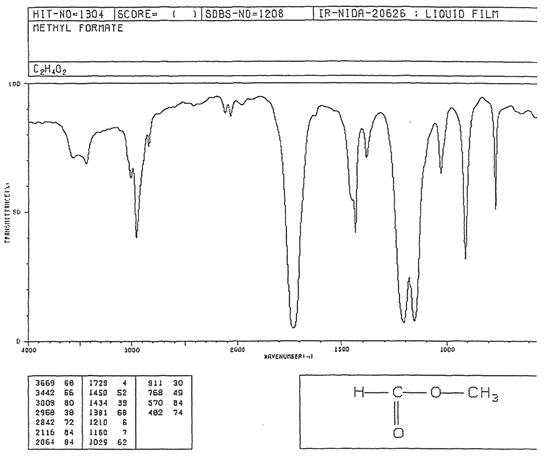 Lab 2 Infrared Spectroscopy Ir