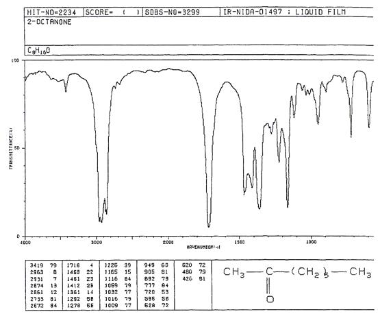Figure 6 2 Octanone
