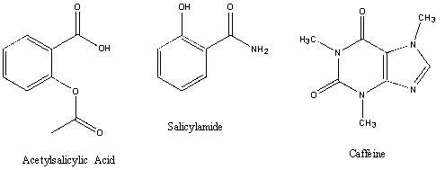 extraction of paracetamol from tablets