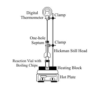 Lab 4 - Dehydration of Alcohols-Gas Chromatography