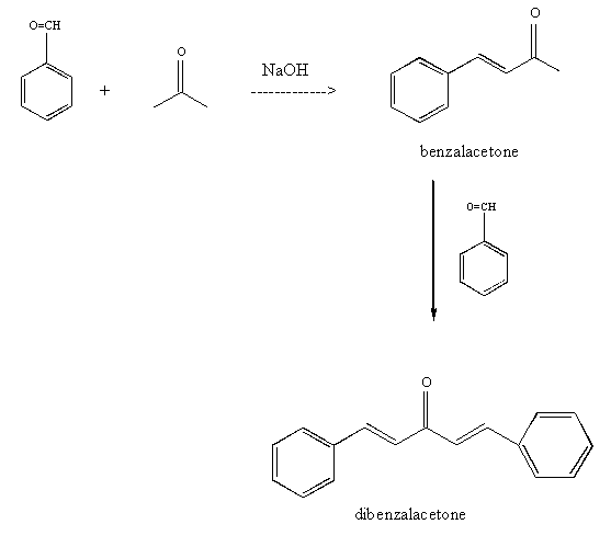 aldol condensation synthesis dibenzalacetone The name aldol condensation is also commonly used, especially in biochemistry, to refer to just the first an example is the synthesis of dibenzylideneacetone.